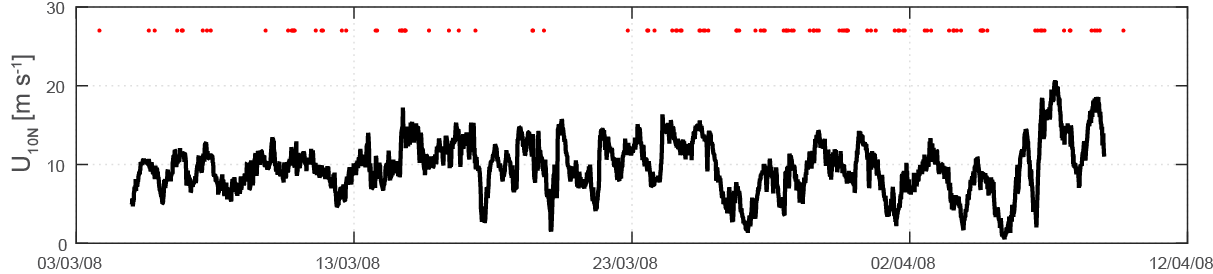 Timeseries of the 10-m neutral wind speed.